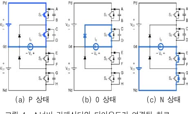 Figure 4 from Overvoltage Snubber for a Diode-Clamped 3-level IGBT