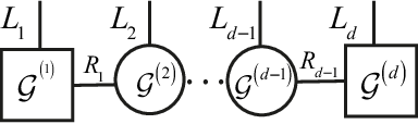 Figure 3 for Compressing Recurrent Neural Networks with Tensor Ring for Action Recognition