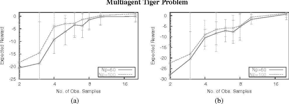 Figure 17 from Monte Carlo Sampling Methods for