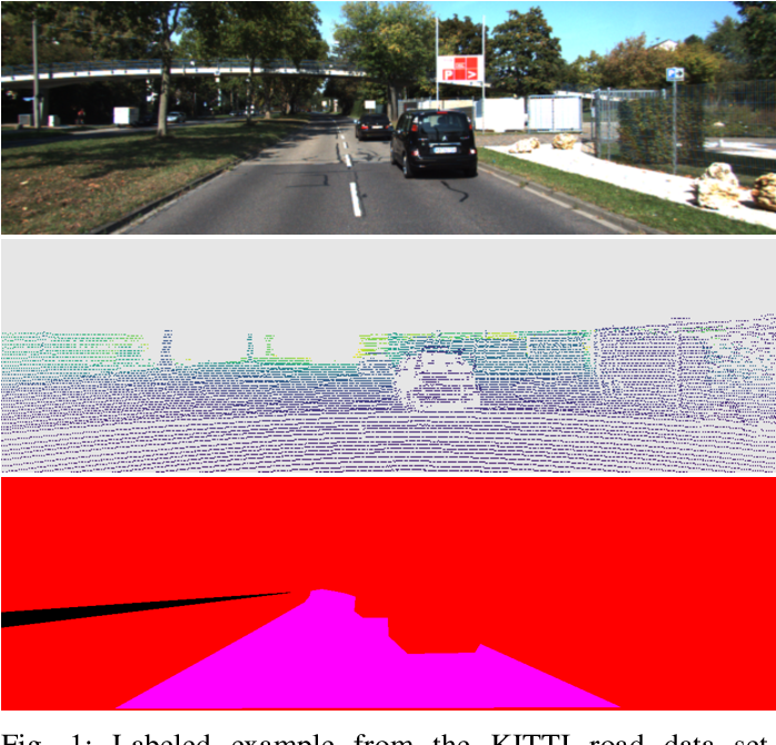 Figure 1 for Lidar-Camera Co-Training for Semi-Supervised Road Detection