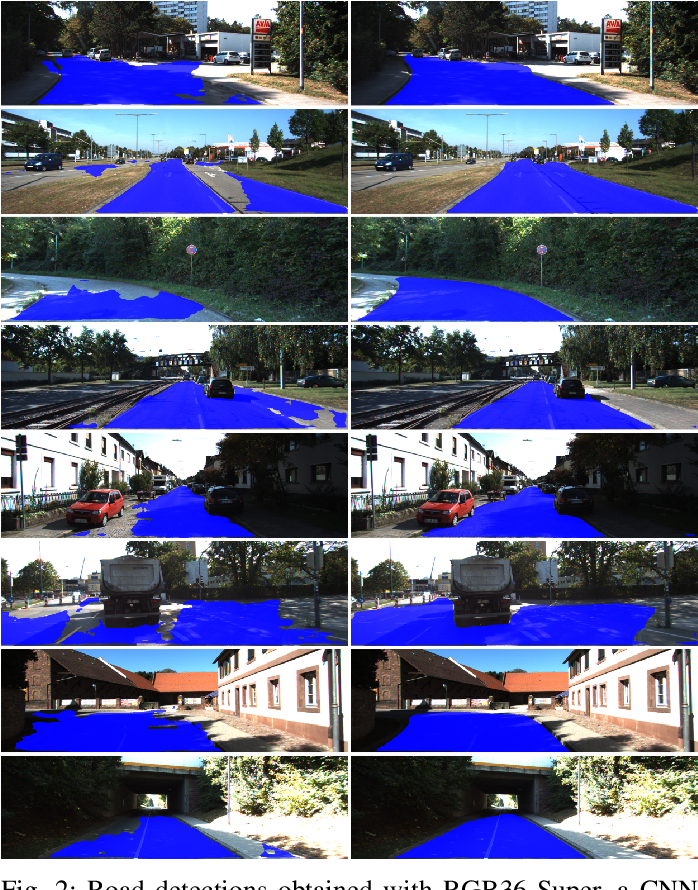 Figure 2 for Lidar-Camera Co-Training for Semi-Supervised Road Detection