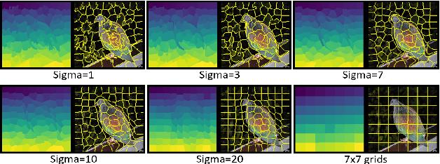Figure 4 for MFPP: Morphological Fragmental Perturbation Pyramid for Black-Box Model Explanations