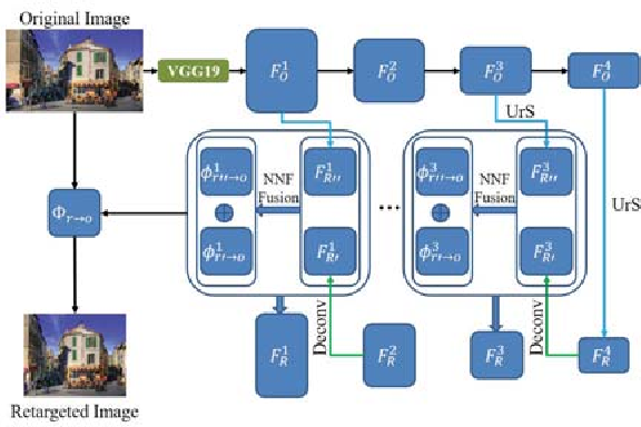 Figure 1 for DeepIR: A Deep Semantics Driven Framework for Image Retargeting
