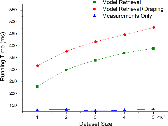 Figure 4 for Im2Fit: Fast 3D Model Fitting and Anthropometrics using Single Consumer Depth Camera and Synthetic Data