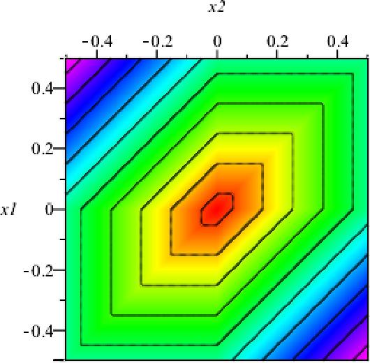 Figure 1 for Towards a Model for LSH