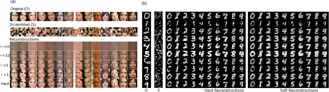 Figure 4 for Learning Latent Permutations with Gumbel-Sinkhorn Networks