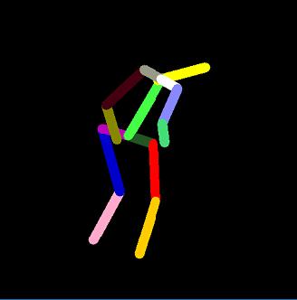 Figure 1 for DeepSkeleton: Skeleton Map for 3D Human Pose Regression
