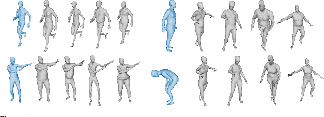 Figure 4 for Latent feature disentanglement for 3D meshes