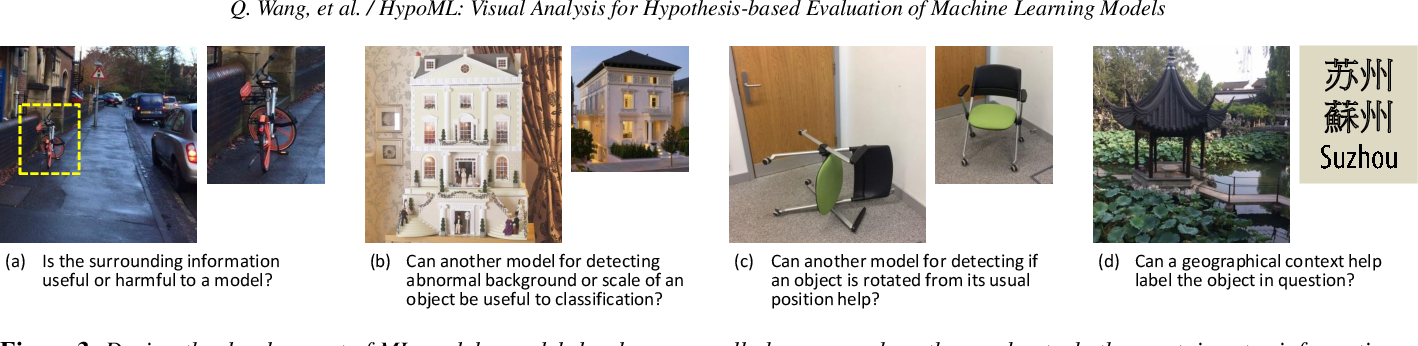 Figure 3 for HypoML: Visual Analysis for Hypothesis-based Evaluation of Machine Learning Models