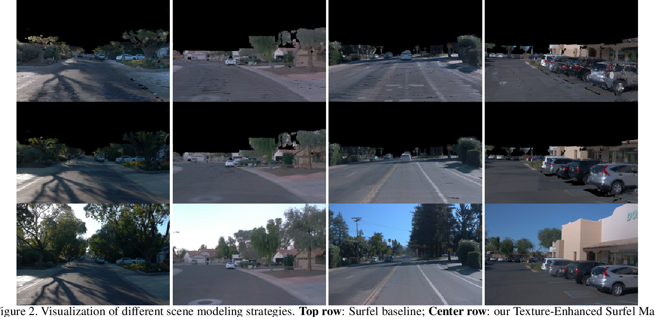 Figure 3 for SurfelGAN: Synthesizing Realistic Sensor Data for Autonomous Driving