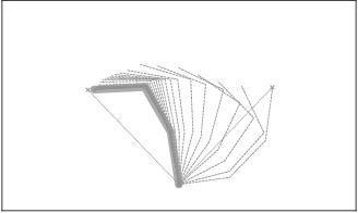 Figure 2 for Setup of a Recurrent Neural Network as a Body Model for Solving Inverse and Forward Kinematics as well as Dynamics for a Redundant Manipulator