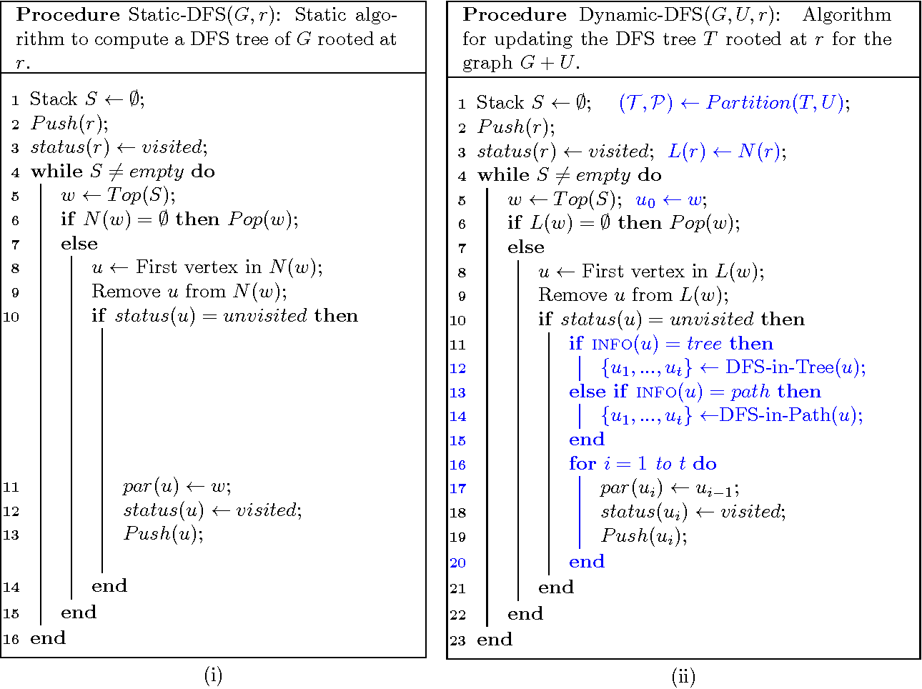 PDF] Dynamic DFS in Undirected Graphs: breaking the O(m) barrier