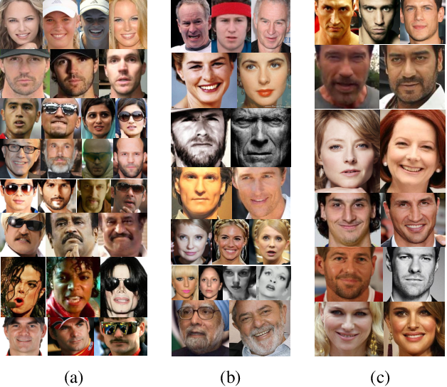 Figure 1 for On Improving the Generalization of Face Recognition in the Presence of Occlusions