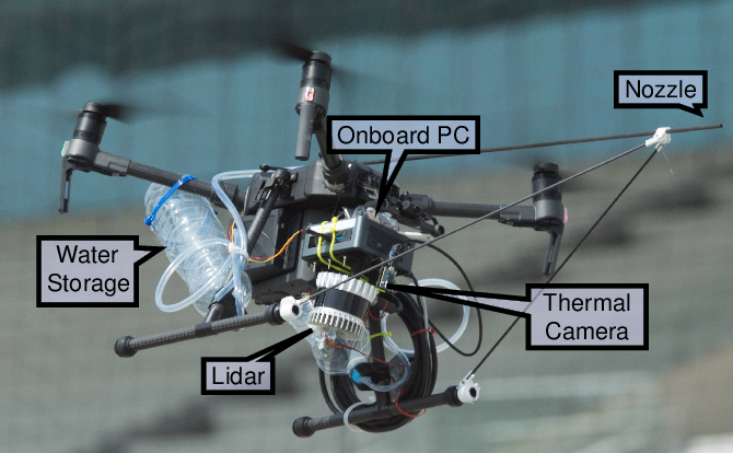 Figure 2 for Trajectory Generation with Fast Lidar-based 3D Collision Avoidance for Agile MAVs
