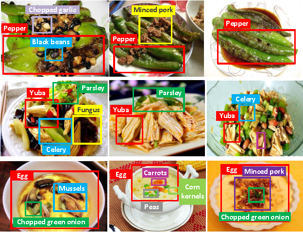 Deep based ingredient recognition for cooking recipe retrieval figure 1 forumfinder Gallery