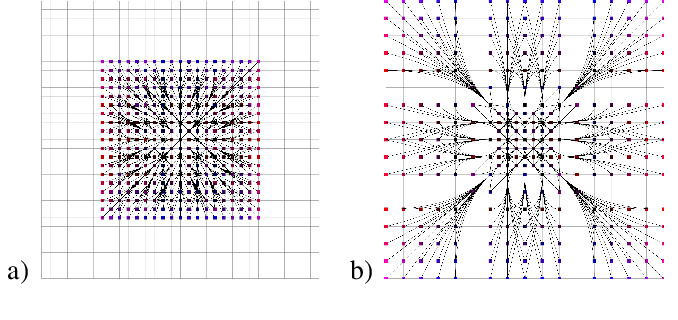 Figure 2 for Search-based Planning of Dynamic MAV Trajectories Using Local Multiresolution State Lattices
