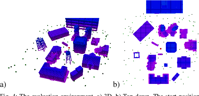 Figure 4 for Search-based Planning of Dynamic MAV Trajectories Using Local Multiresolution State Lattices