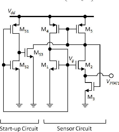 a low voltage and low power cmos temperature sensor circuit with rh semanticscholar org