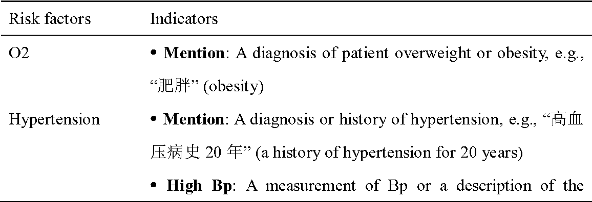 Figure 1 for Developing a cardiovascular disease risk factor annotated corpus of Chinese electronic medical records