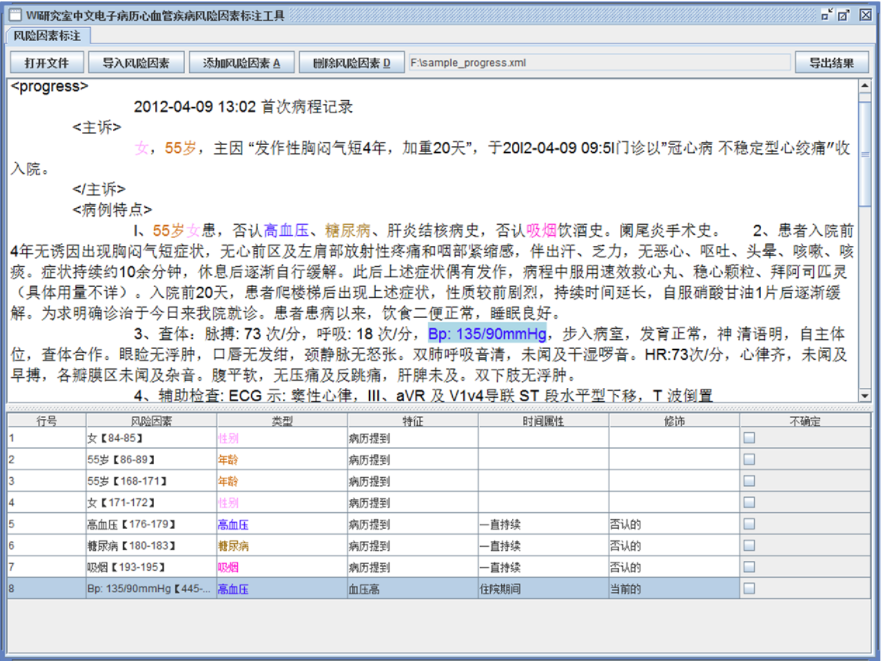 Figure 4 for Developing a cardiovascular disease risk factor annotated corpus of Chinese electronic medical records