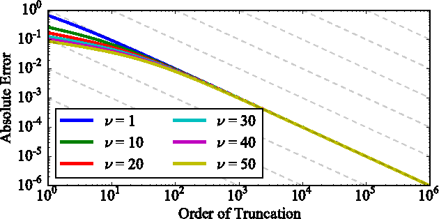 Figure 1 for Bayesian Inference of Log Determinants