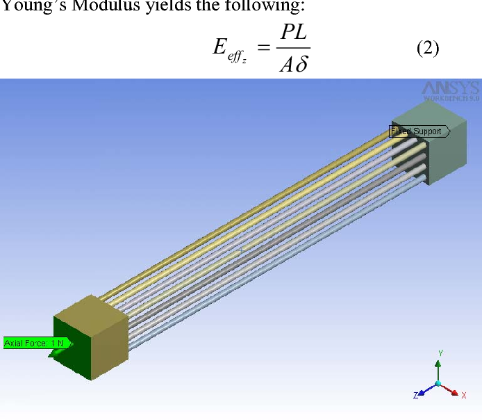 ANSYS-based detailed thermo-mechanical modeling of complex