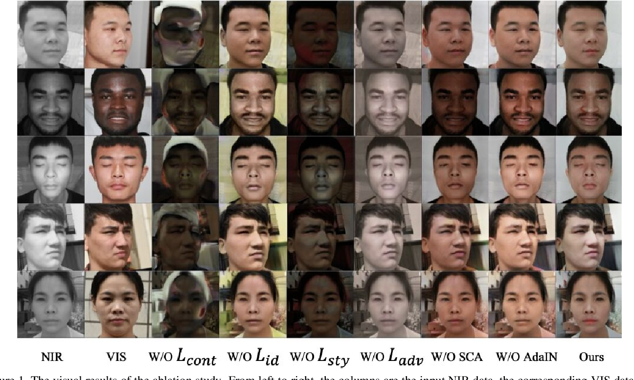 Figure 3 for LAMP-HQ: A Large-Scale Multi-Pose High-Quality Database for NIR-VIS Face Recognition