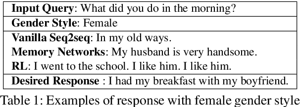 Figure 1 for Stylistic Dialogue Generation via Information-Guided Reinforcement Learning Strategy