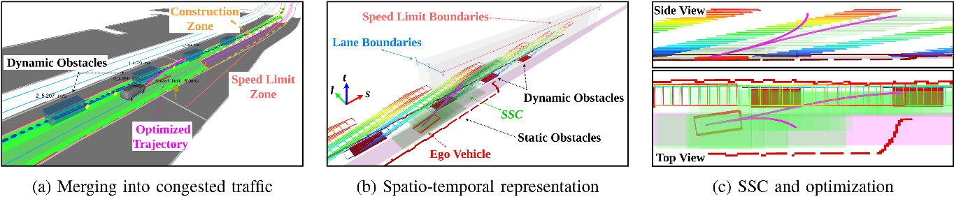 Figure 3 for Safe Trajectory Generation for Complex Urban Environments Using Spatio-temporal Semantic Corridor