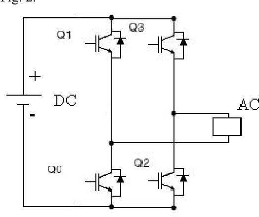 Figure 2 from Microcontroller based sinusoidal PWM inverter for
