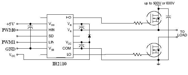 Figure 1 from Microcontroller based sinusoidal PWM inverter