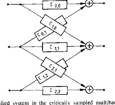 Adaptive Filtering In Subbands With Critical Sampling Analysis