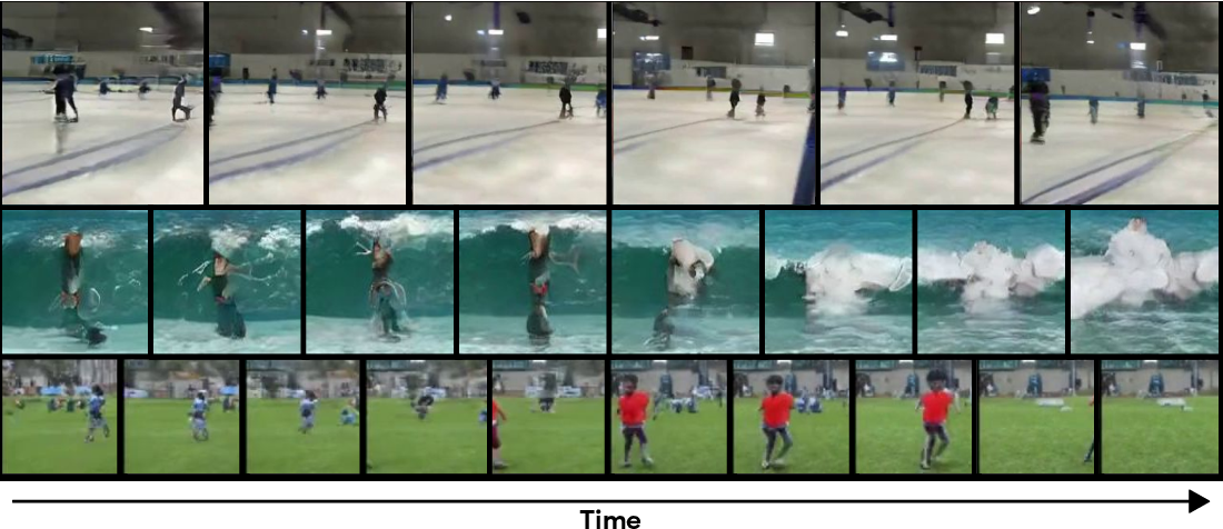 Figure 1 for Efficient Video Generation on Complex Datasets