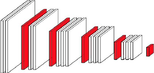 Figure 2 for Deep saliency: What is learnt by a deep network about saliency?