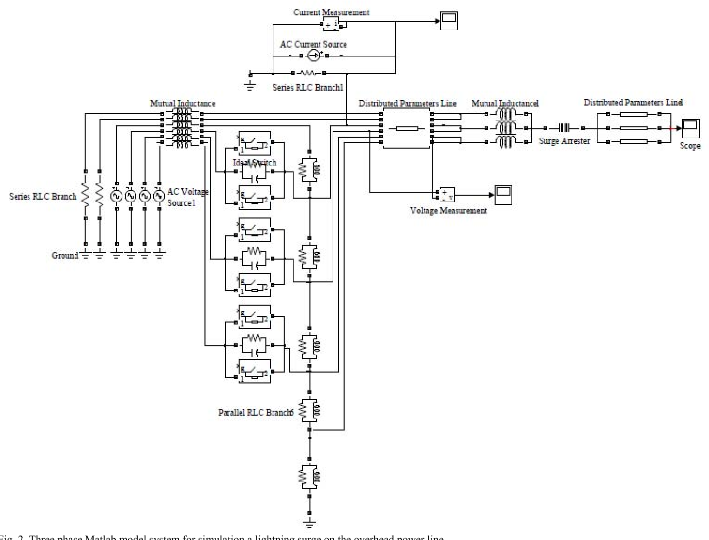 Figure 2 from Electromagnetic analysis ' Application to lightning