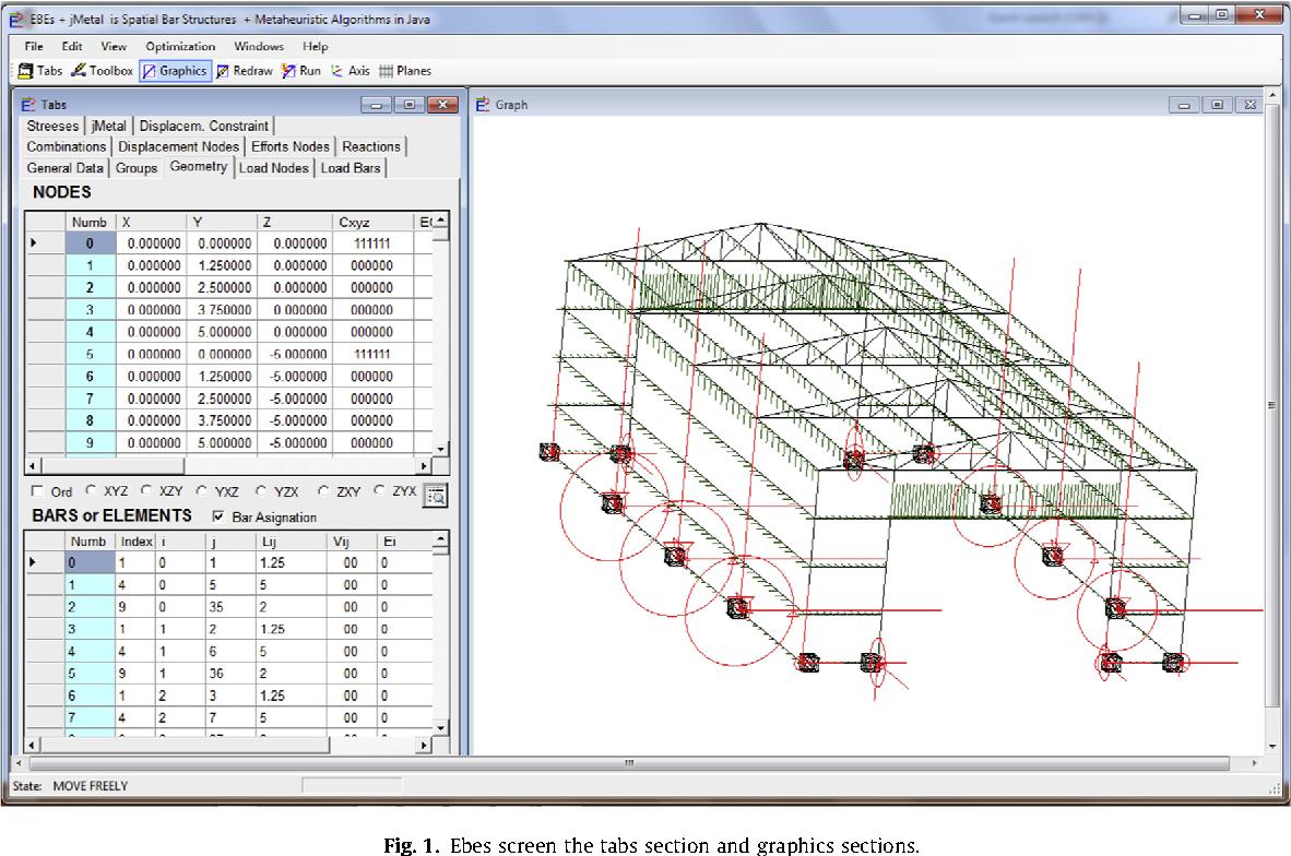 Integrating a multi-objective optimization framework into a
