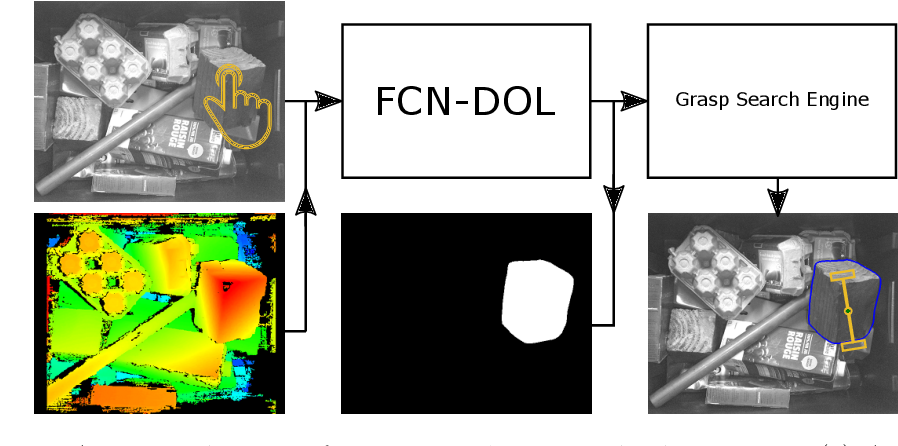 Figure 1 for Object segmentation in depth maps with one user click and a synthetically trained fully convolutional network