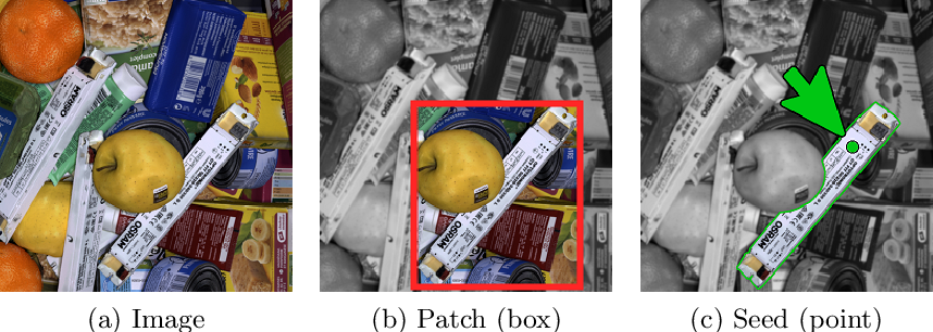Figure 3 for Object segmentation in depth maps with one user click and a synthetically trained fully convolutional network