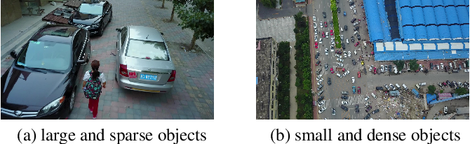 Figure 1 for PENet: Object Detection using Points Estimation in Aerial Images