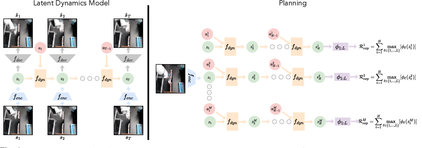 Figure 4 for Batch Exploration with Examples for Scalable Robotic Reinforcement Learning