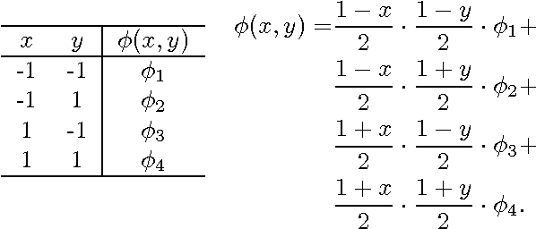 Figure 2 for Variable Elimination in the Fourier Domain