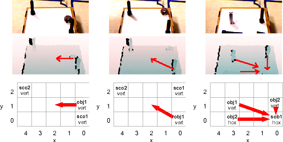 Figure 3 for Integration of 3D Object Recognition and Planning for Robotic Manipulation: A Preliminary Report
