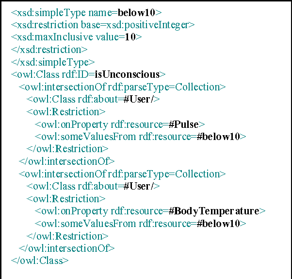 Figure 2: OWL-based reasoning sample