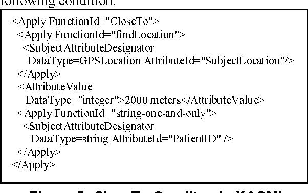 Figure 5: CloseTo Conditon in XACML