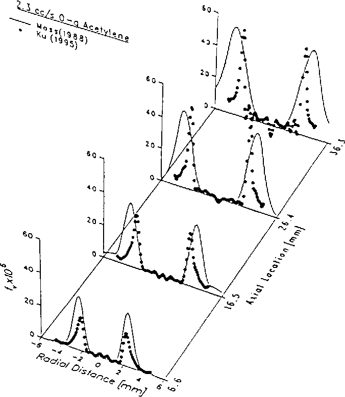 Z Rig Diagram