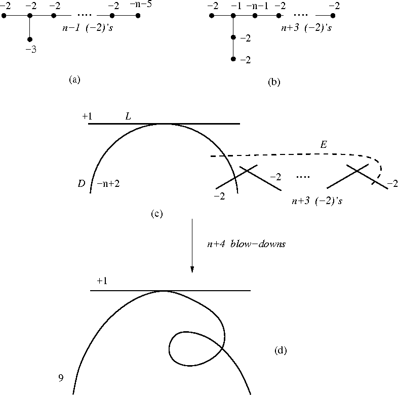Rational blowdowns and smoothings of surface singularities (2008)(en)(41s)