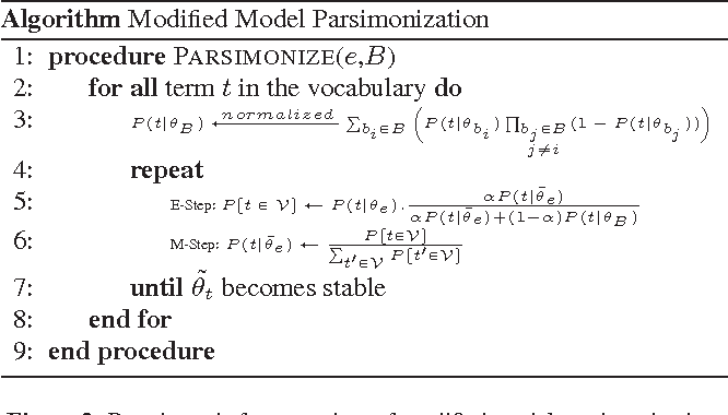 Figure 3 for On Horizontal and Vertical Separation in Hierarchical Text Classification