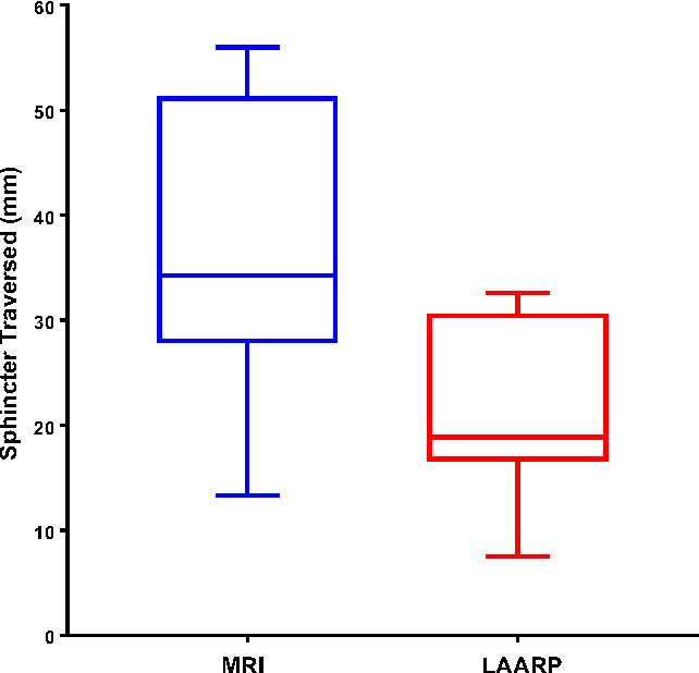 figure 4 from magnetic resonance imaging mri assisted laparoscopic rh semanticscholar org