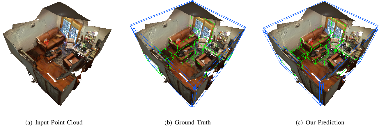 Figure 1 for PQ-Transformer: Jointly Parsing 3D Objects and Layouts from Point Clouds