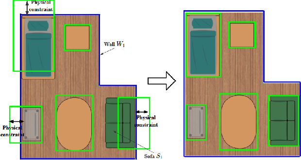 Figure 3 for PQ-Transformer: Jointly Parsing 3D Objects and Layouts from Point Clouds